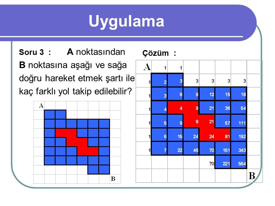 Uygulama Soru 3 : A noktasından B noktasına aşağı ve sağa doğru hareket etmek şartı ile kaç farklı yol takip edilebilir? Çözüm :