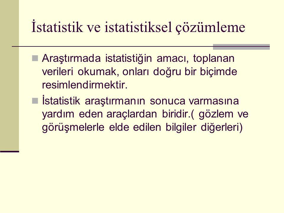 İstatistik ve istatistiksel çözümleme Araştırmada istatistiğin amacı, toplanan verileri okumak, onları doğru bir biçimde resimlendirmektir. İstatistik