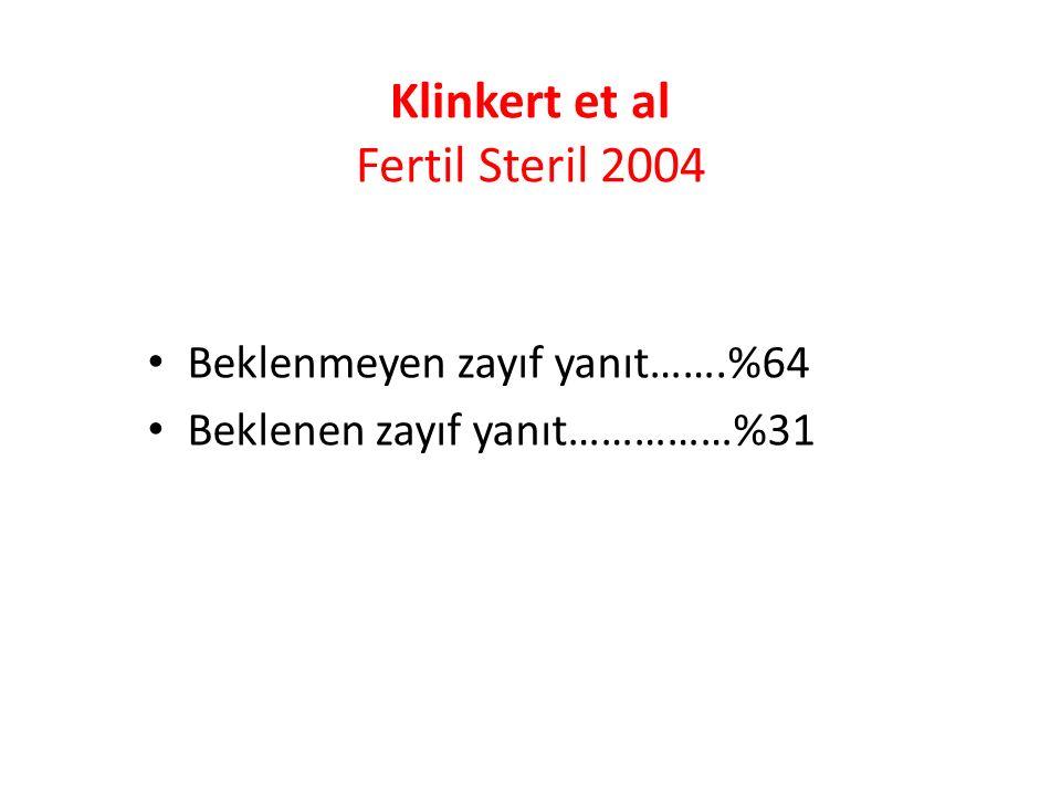 Klinkert et al Fertil Steril 2004 Beklenmeyen zayıf yanıt…….%64 Beklenen zayıf yanıt……………%31
