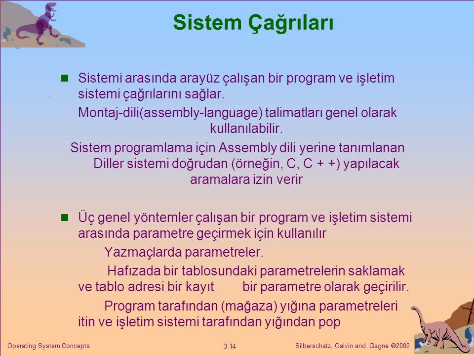 Silberschatz, Galvin and Gagne  2002 3.14 Operating System Concepts Sistem Çağrıları Sistemi arasında arayüz çalışan bir program ve işletim sistemi çağrılarını sağlar.