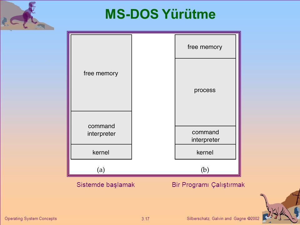 Silberschatz, Galvin and Gagne  2002 3.17 Operating System Concepts MS-DOS Yürütme Sistemde başlamak Bir Programı Çalıştırmak