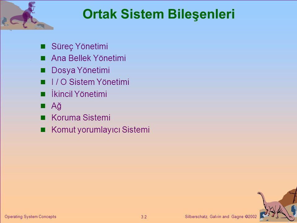 Silberschatz, Galvin and Gagne  2002 3.2 Operating System Concepts Ortak Sistem Bileşenleri Süreç Yönetimi Ana Bellek Yönetimi Dosya Yönetimi I / O Sistem Yönetimi İkincil Yönetimi Ağ Koruma Sistemi Komut yorumlayıcı Sistemi
