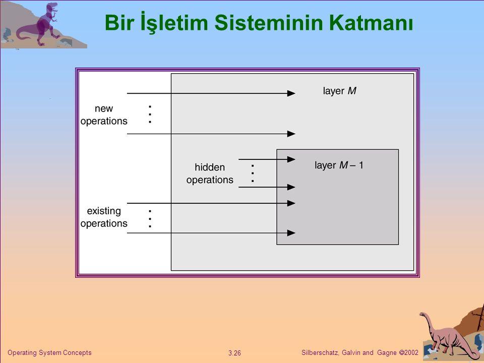 Silberschatz, Galvin and Gagne  2002 3.26 Operating System Concepts Bir İşletim Sisteminin Katmanı