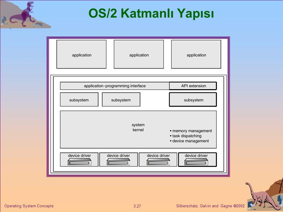 Silberschatz, Galvin and Gagne  2002 3.27 Operating System Concepts OS/2 Katmanlı Yapısı
