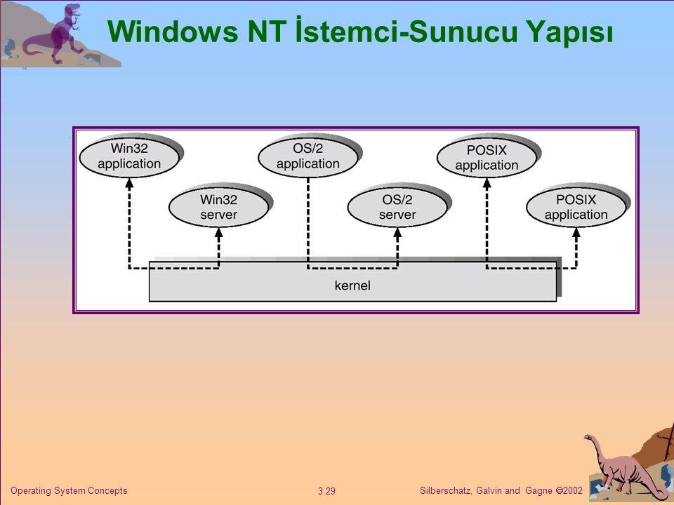 Silberschatz, Galvin and Gagne  2002 3.29 Operating System Concepts Windows NT İstemci-Sunucu Yapısı