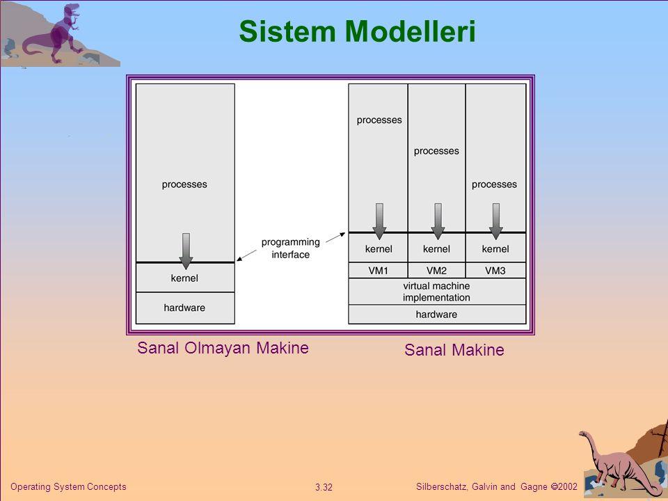 Silberschatz, Galvin and Gagne  2002 3.32 Operating System Concepts Sistem Modelleri Sanal Olmayan Makine Sanal Makine