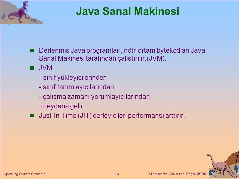 Silberschatz, Galvin and Gagne  2002 3.34 Operating System Concepts Java Sanal Makinesi Derlenmiş Java programları, nötr-ortam bytekodları Java Sanal Makinesi tarafından çalıştırılır.(JVM).