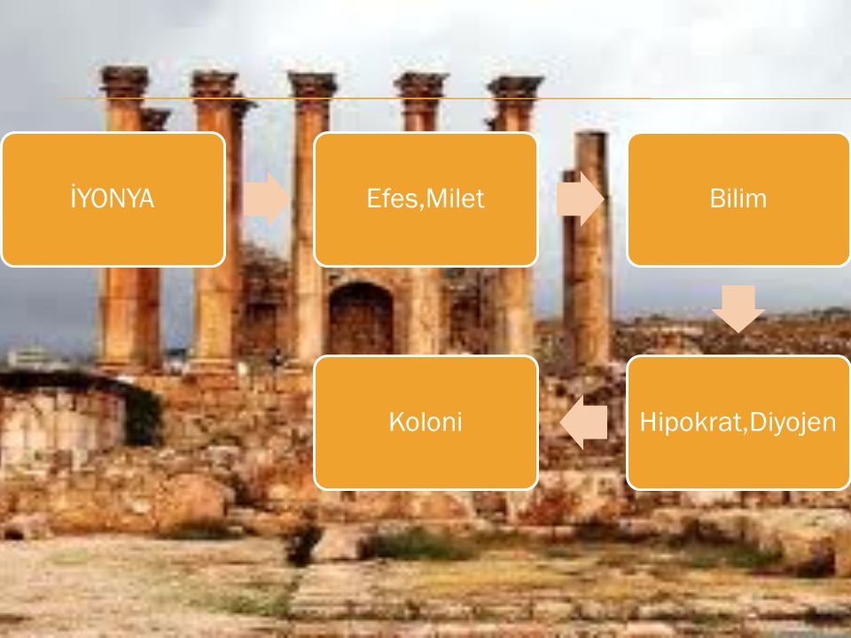 İYONYAEfes,MiletBilimHipokrat,DiyojenKoloni