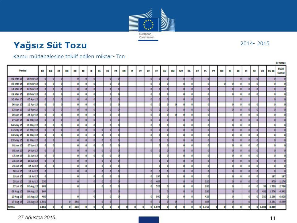 27 Ağustos 2015 11 Yağsız Süt Tozu Kamu müdahalesine teklif edilen miktar- Ton 2014- 2015