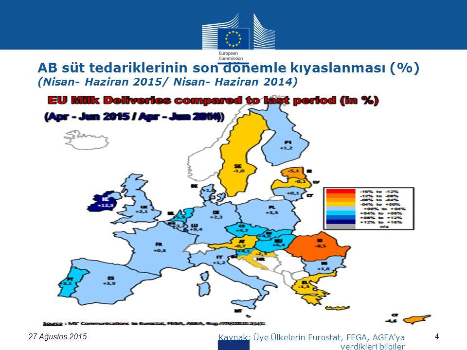 427 Ağustos 2015 Kaynak: Üye Ülkelerin Eurostat, FEGA, AGEA'ya verdikleri bilgiler AB süt tedariklerinin son dönemle kıyaslanması (%) (Nisan- Haziran 2015/ Nisan- Haziran 2014)