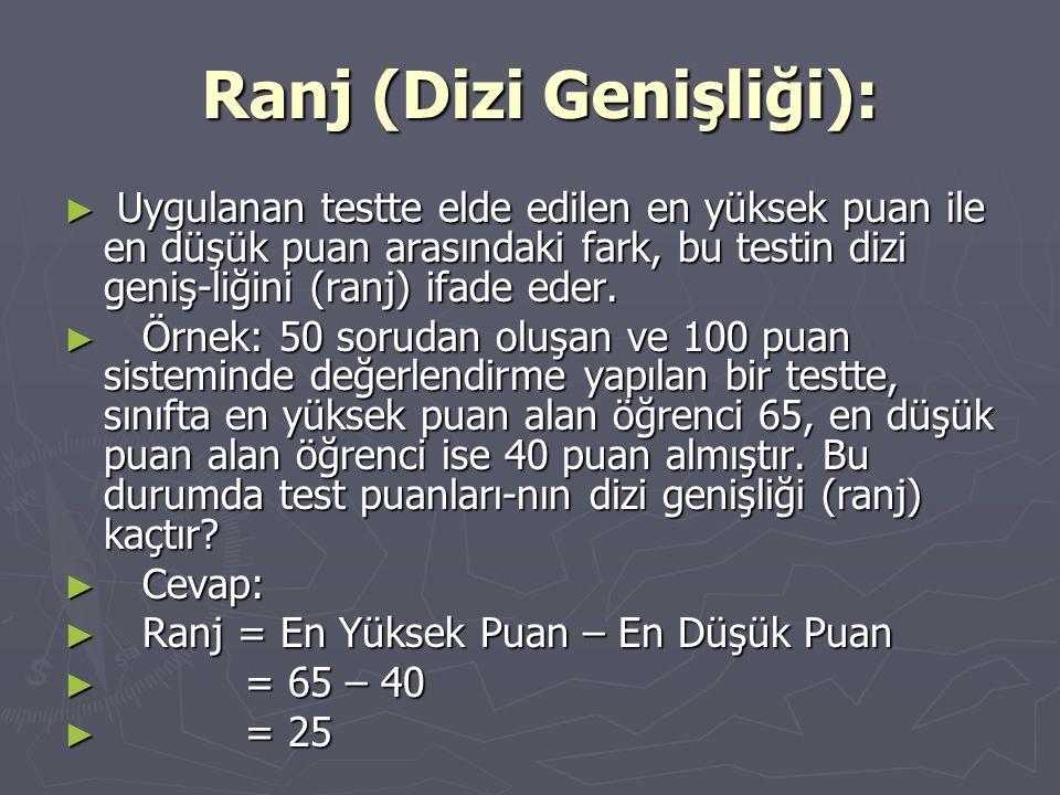 Ranj (Dizi Genişliği): Ranj (Dizi Genişliği): ► Uygulanan testte elde edilen en yüksek puan ile en düşük puan arasındaki fark, bu testin dizi geniş-liğini (ranj) ifade eder.