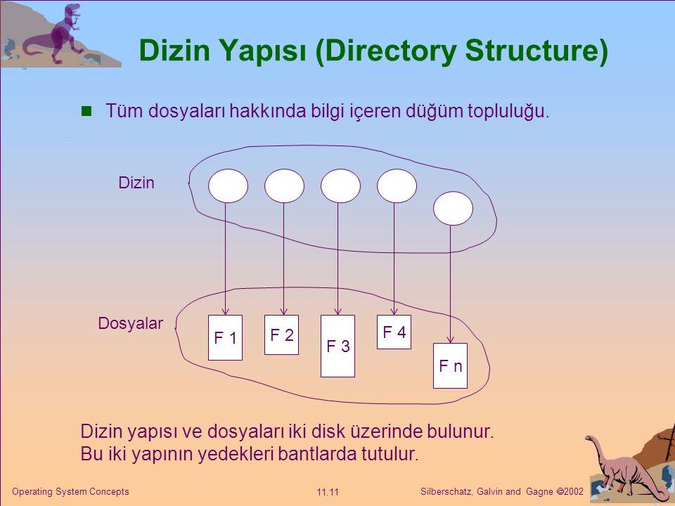 Silberschatz, Galvin and Gagne  2002 11.11 Operating System Concepts Dizin Yapısı (Directory Structure) Tüm dosyaları hakkında bilgi içeren düğüm top