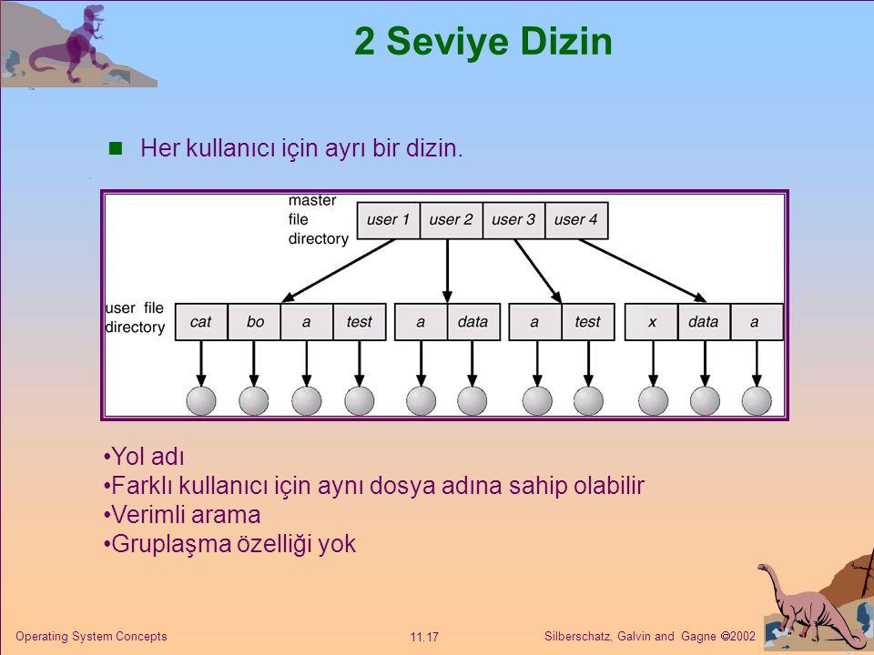 Silberschatz, Galvin and Gagne  2002 11.17 Operating System Concepts 2 Seviye Dizin Her kullanıcı için ayrı bir dizin. Yol adı Farklı kullanıcı için