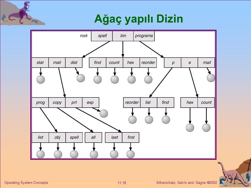 Silberschatz, Galvin and Gagne  2002 11.18 Operating System Concepts Ağaç yapılı Dizin