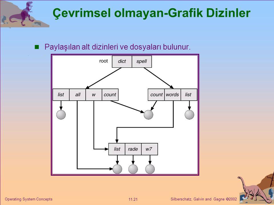 Silberschatz, Galvin and Gagne  2002 11.21 Operating System Concepts Çevrimsel olmayan-Grafik Dizinler Paylaşılan alt dizinleri ve dosyaları bulunur.