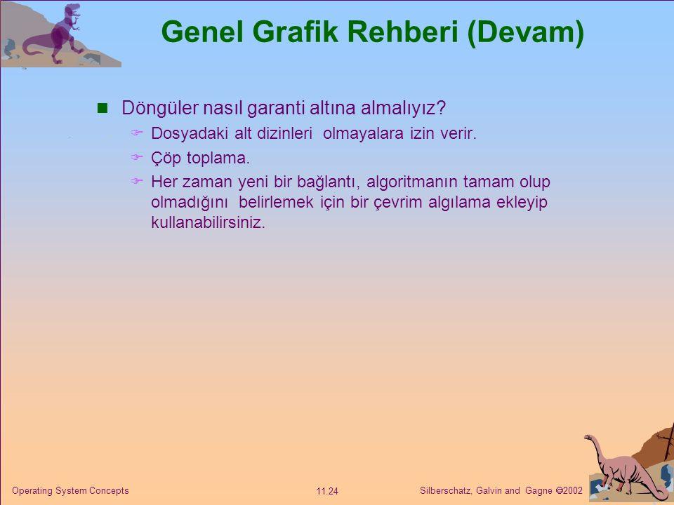 Silberschatz, Galvin and Gagne  2002 11.24 Operating System Concepts Genel Grafik Rehberi (Devam) Döngüler nasıl garanti altına almalıyız?  Dosyadak