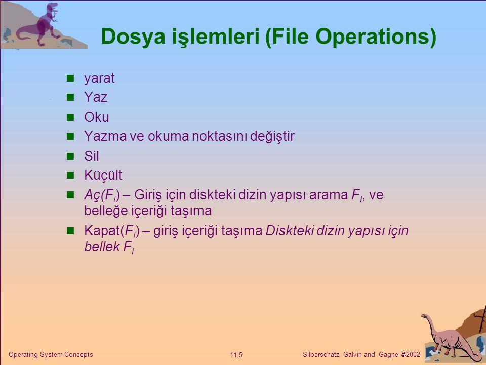 Silberschatz, Galvin and Gagne  2002 11.5 Operating System Concepts Dosya işlemleri (File Operations) yarat Yaz Oku Yazma ve okuma noktasını değiştir