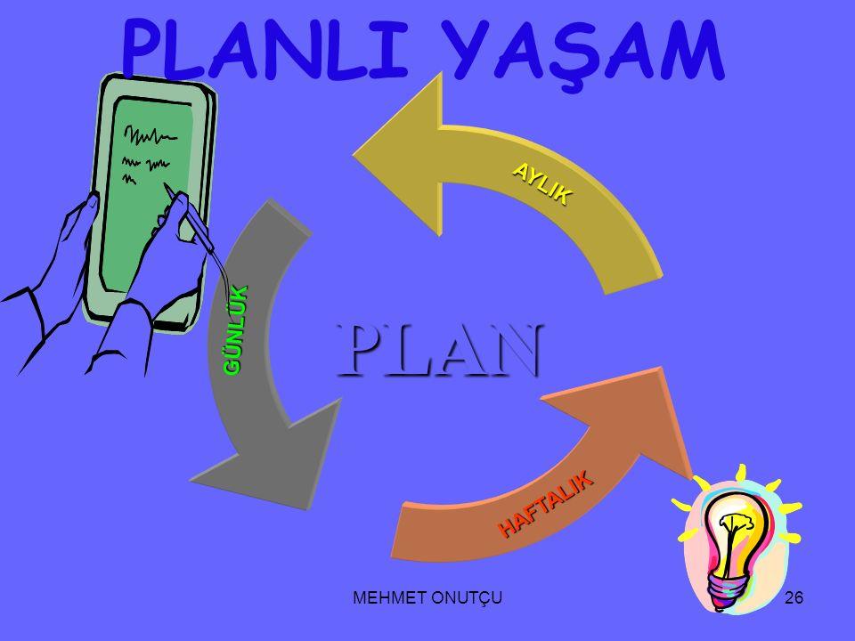MEHMET ONUTÇU25 Plan Nedir? Planlı Çalışmayı Anlatayım Sana:
