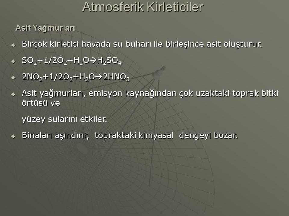 Atmosferik Kirleticiler Asit Yağmurları  Birçok kirletici havada su buharı ile birleşince asit oluşturur.  SO 2 +1/2O 2 +H 2 O  H 2 SO 4  2NO 2 +1