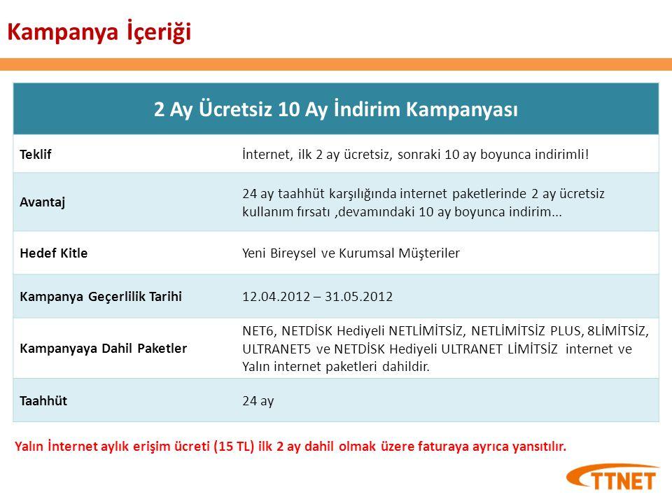 Kampanya İçeriği Yalın İnternet aylık erişim ücreti (15 TL) ilk 2 ay dahil olmak üzere faturaya ayrıca yansıtılır.