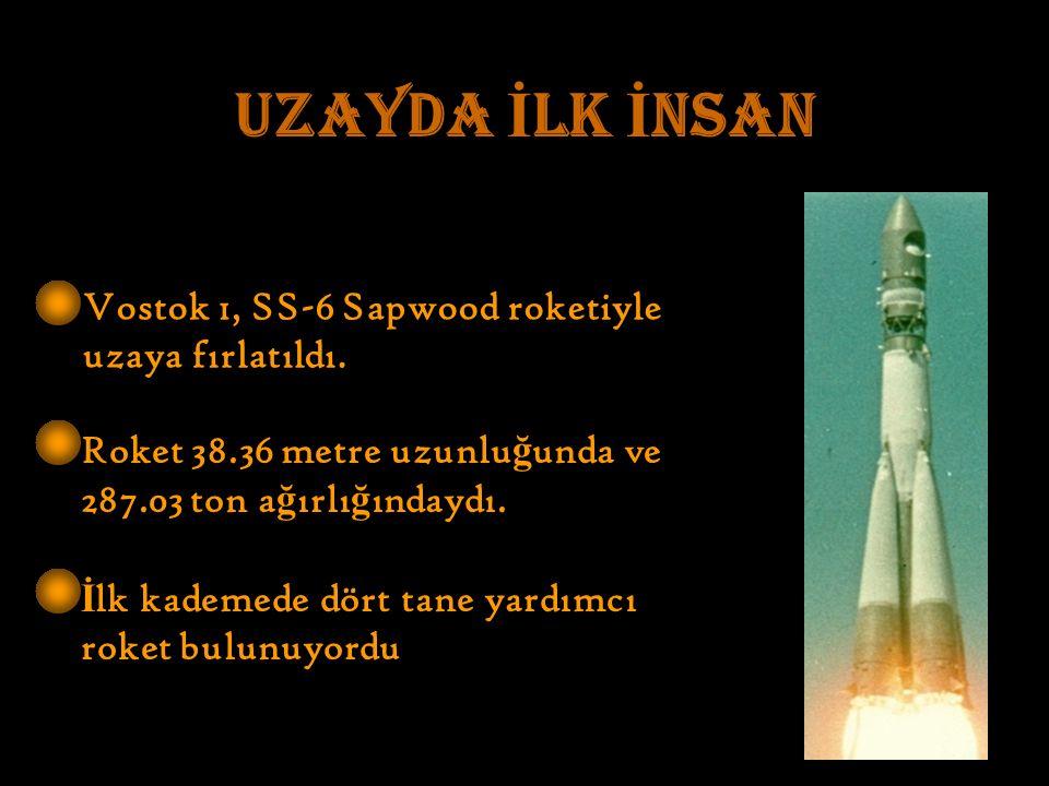 UZAYDA İ LK İ NSAN Vostok 1, SS-6 Sapwood roketiyle uzaya fırlatıldı.