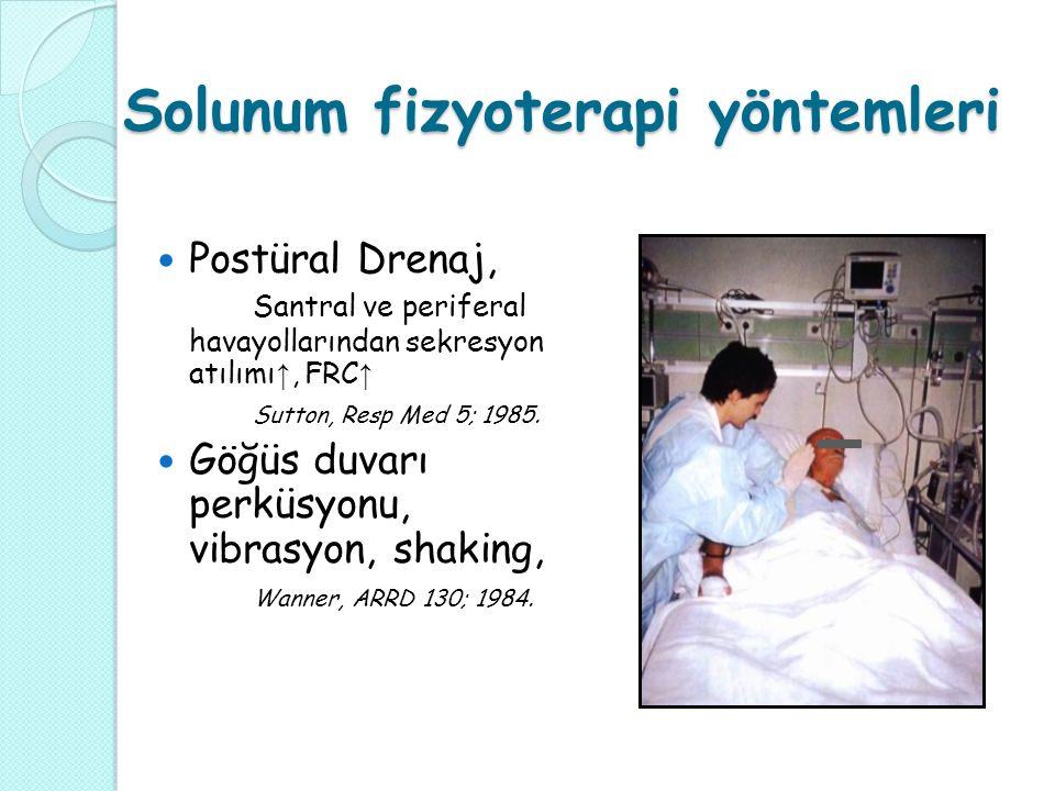 Solunum fizyoterapi yöntemleri Postüral Drenaj, Santral ve periferal havayollarından sekresyon atılımı ↑, FRC ↑ Sutton, Resp Med 5; 1985.