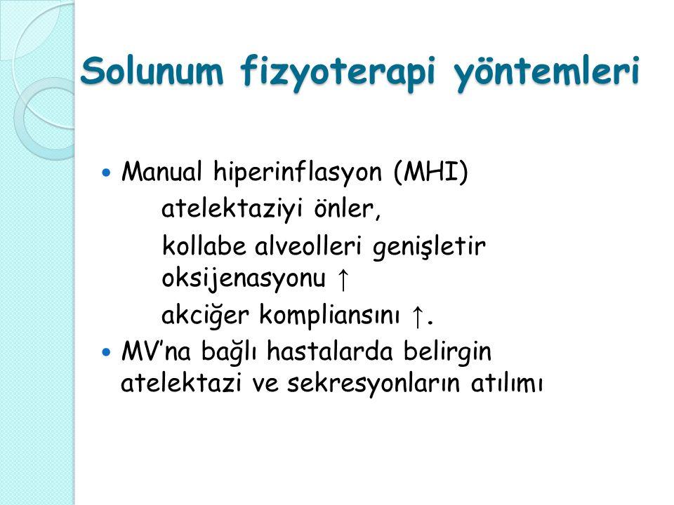 Solunum fizyoterapi yöntemleri Manual hiperinflasyon (MHI) atelektaziyi önler, kollabe alveolleri genişletir oksijenasyonu ↑ akciğer kompliansını ↑.