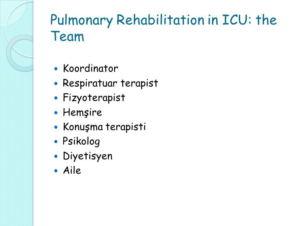 Pulmonary Rehabilitation in ICU: the Team Koordinator Respiratuar terapist Fizyoterapist Hemşire Konuşma terapisti Psikolog Diyetisyen Aile