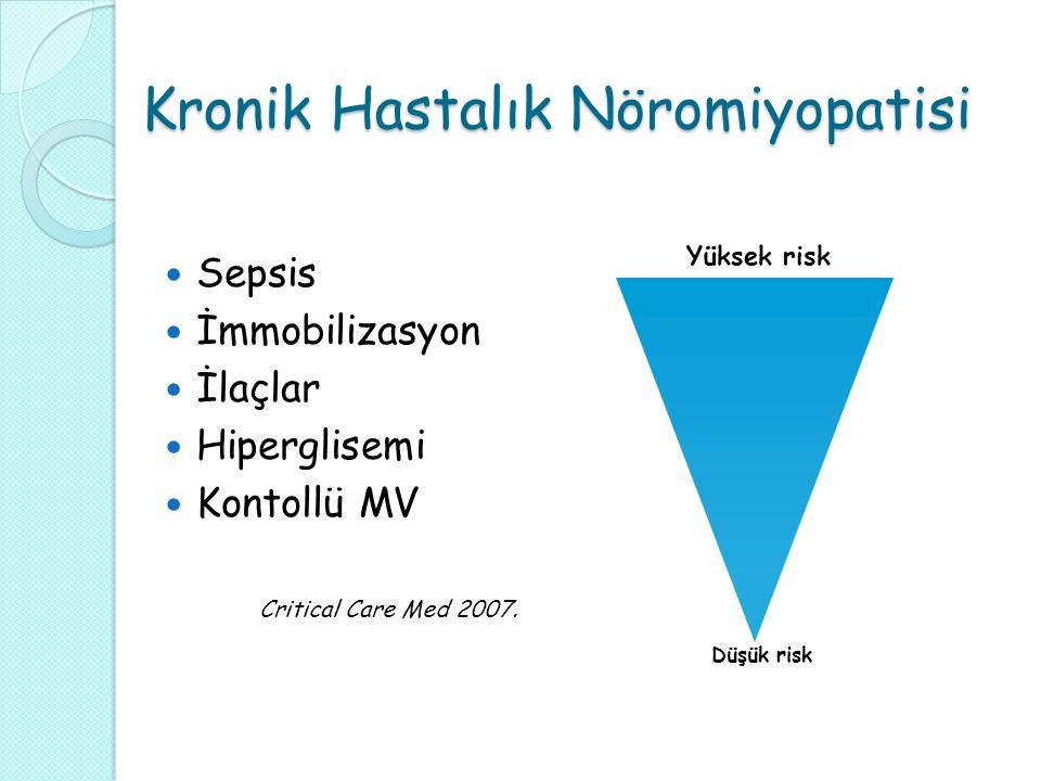 Kronik Hastalık Nöromiyopatisi Sepsis İmmobilizasyon İlaçlar Hiperglisemi Kontollü MV Critical Care Med 2007.