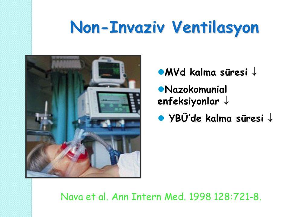 Non-Invaziv Ventilasyon MVd kalma süresi  Nazokomunial enfeksiyonlar  YBÜ'de kalma süresi  Nava et al.