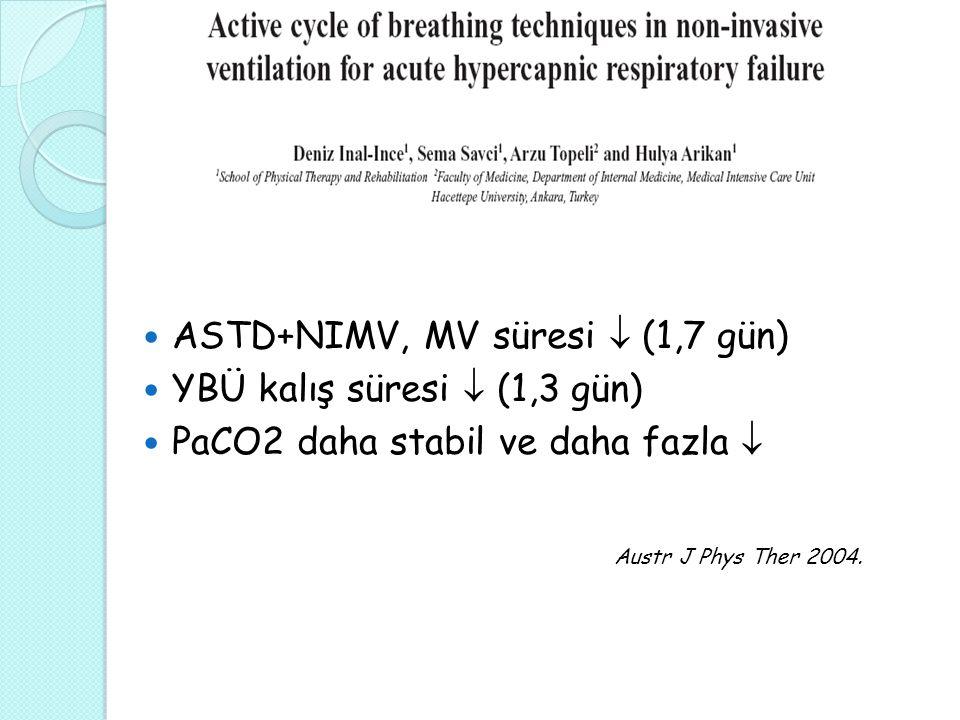 ASTD+NIMV, MV süresi  (1,7 gün) YBÜ kalış süresi  (1,3 gün) PaCO2 daha stabil ve daha fazla  Austr J Phys Ther 2004.