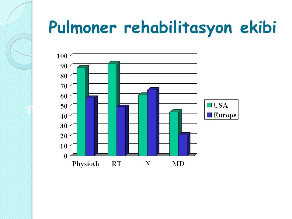 Pulmoner rehabilitasyon ekibi TEAM MEMBERS in Respiratory Rehabilitation