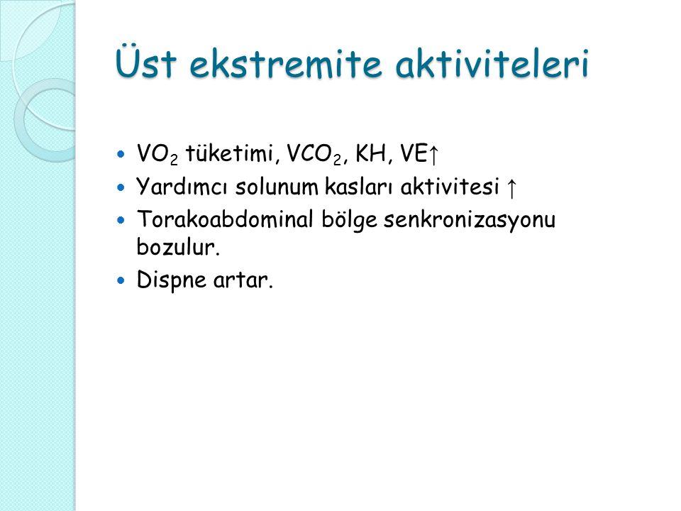 Üst ekstremite aktiviteleri VO 2 tüketimi, VCO 2, KH, VE ↑ Yardımcı solunum kasları aktivitesi ↑ Torakoabdominal bölge senkronizasyonu bozulur.