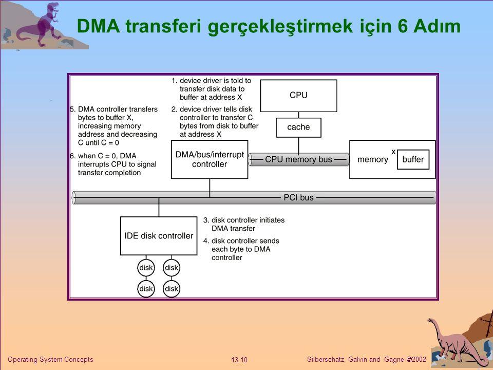 Silberschatz, Galvin and Gagne  2002 13.10 Operating System Concepts DMA transferi gerçekleştirmek için 6 Adım