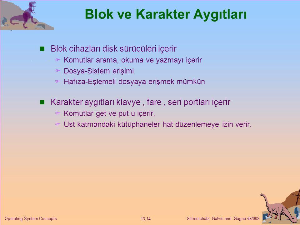 Silberschatz, Galvin and Gagne  2002 13.14 Operating System Concepts Blok ve Karakter Aygıtları Blok cihazları disk sürücüleri içerir  Komutlar arama, okuma ve yazmayı içerir  Dosya-Sistem erişimi  Hafıza-Eşlemeli dosyaya erişmek mümkün Karakter aygıtları klavye, fare, seri portları içerir  Komutlar get ve put u içerir.