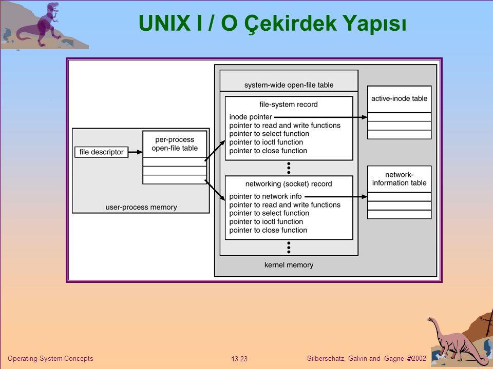 Silberschatz, Galvin and Gagne  2002 13.23 Operating System Concepts UNIX I / O Çekirdek Yapısı