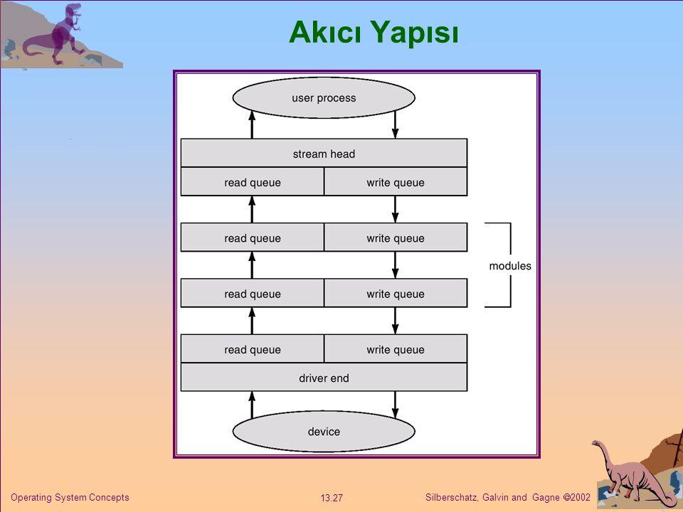 Silberschatz, Galvin and Gagne  2002 13.27 Operating System Concepts Akıcı Yapısı
