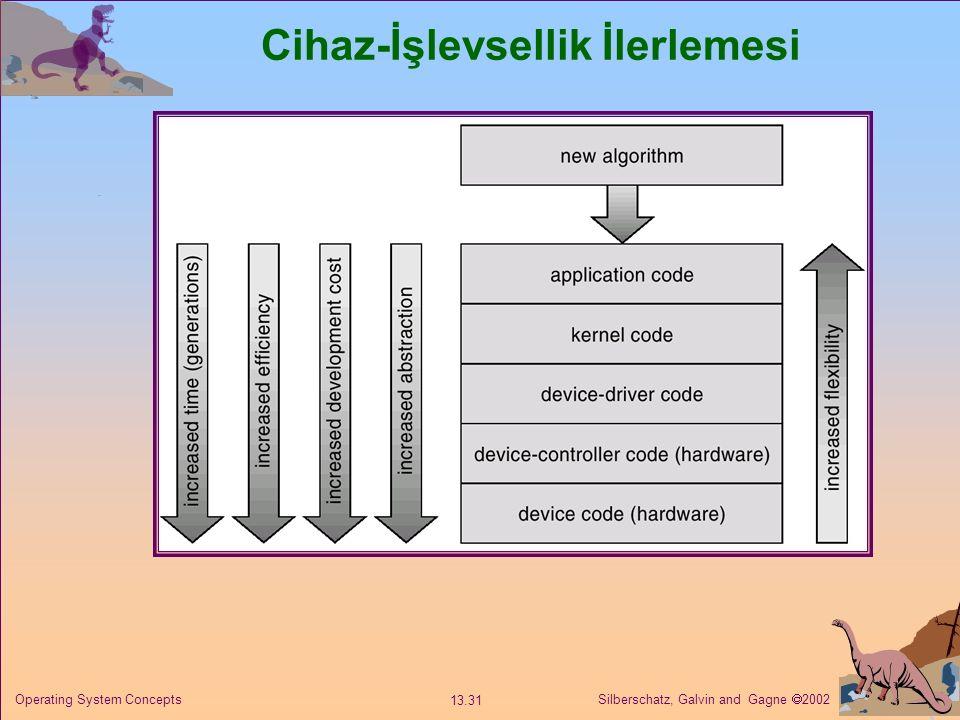 Silberschatz, Galvin and Gagne  2002 13.31 Operating System Concepts Cihaz-İşlevsellik İlerlemesi