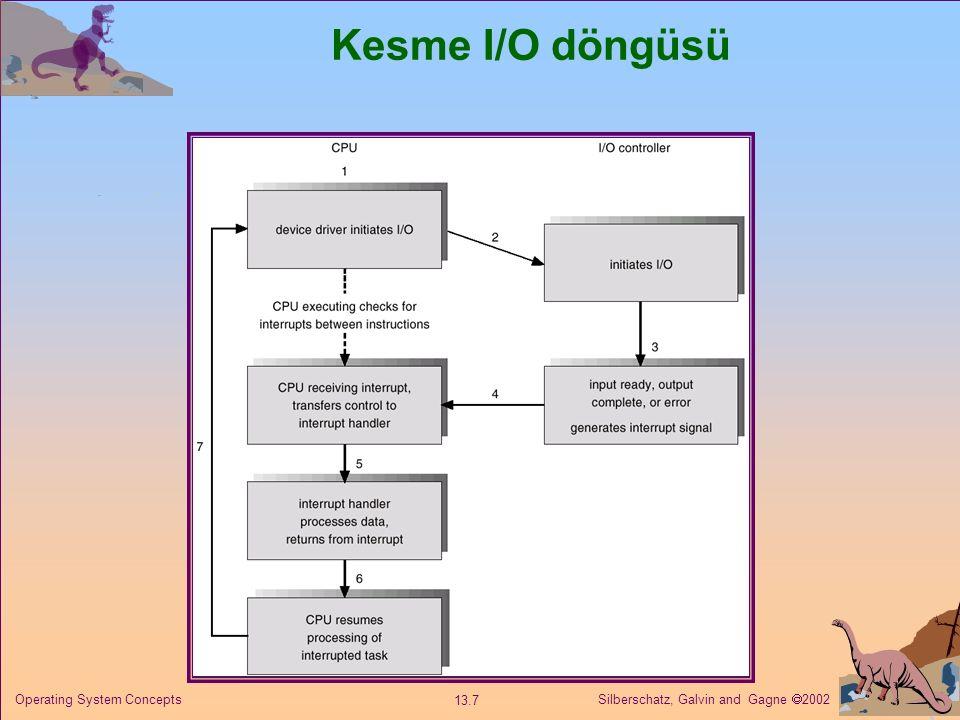 Silberschatz, Galvin and Gagne  2002 13.18 Operating System Concepts Kernel I / O Altsistemi Planlama  Bazı I/O birimleri her makine kuyruğunu ister Tamponlama - bellek deposu veri cihazlar arasında aktarma yaparken  Cihaz hız uyuşmazlığı ile başa çıkabilmek için  Cihaz transferi boyut uyumsuzluğu ile başa çıkmak için