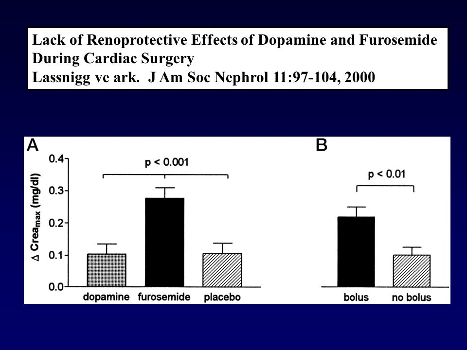 Lack of Renoprotective Effects of Dopamine and Furosemide During Cardiac Surgery Lassnigg ve ark. J Am Soc Nephrol 11:97-104, 2000