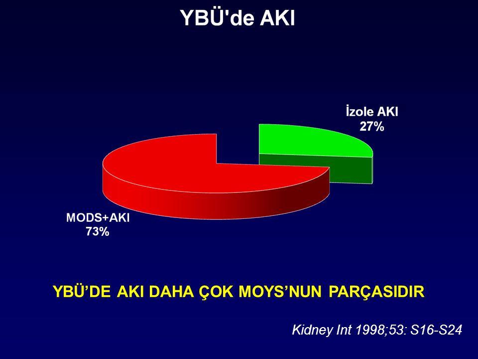 Kidney Int 1998;53: S16-S24 YBÜ'DE AKI DAHA ÇOK MOYS'NUN PARÇASIDIR