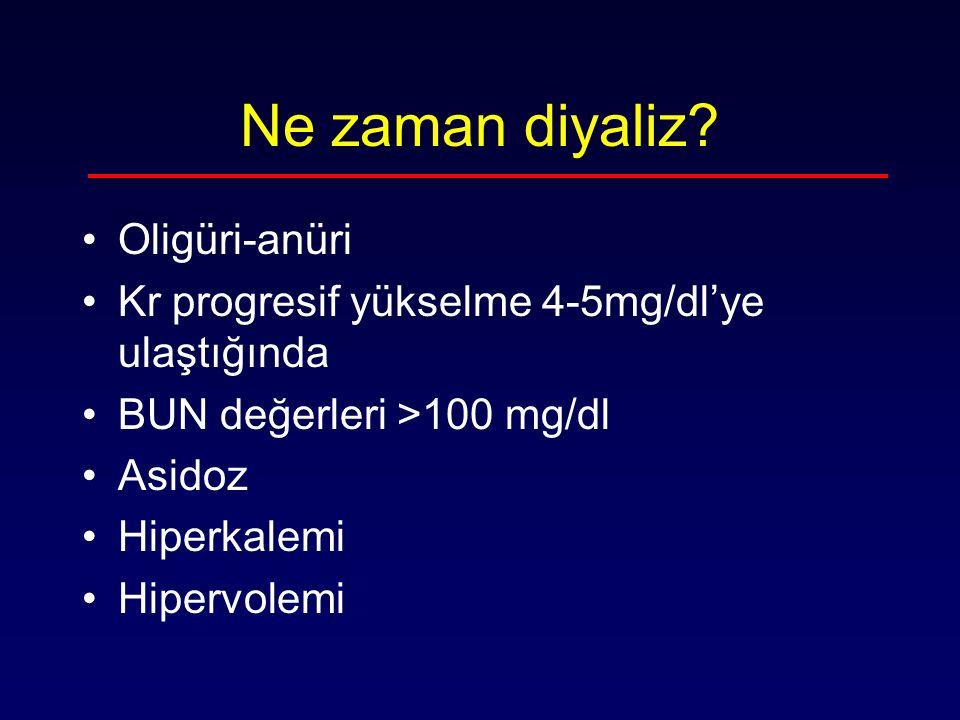 Ne zaman diyaliz? Oligüri-anüri Kr progresif yükselme 4-5mg/dl'ye ulaştığında BUN değerleri >100 mg/dl Asidoz Hiperkalemi Hipervolemi