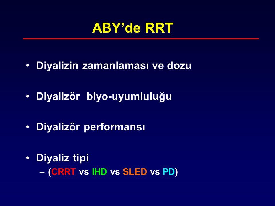 ABY'de RRT Diyalizin zamanlaması ve dozu Diyalizör biyo-uyumluluğu Diyalizör performansı Diyaliz tipi –(CRRT vs IHD vs SLED vs PD)