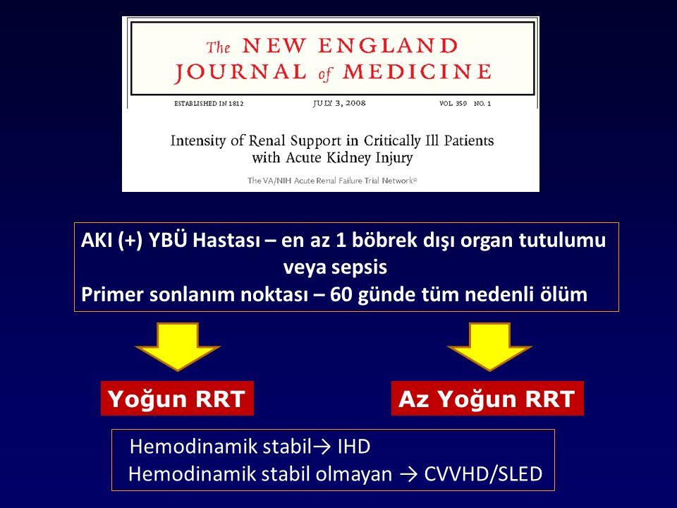 AKI (+) YBÜ Hastası – en az 1 böbrek dışı organ tutulumu veya sepsis Primer sonlanım noktası – 60 günde tüm nedenli ölüm Yoğun RRTAz Yoğun RRT Hemodin