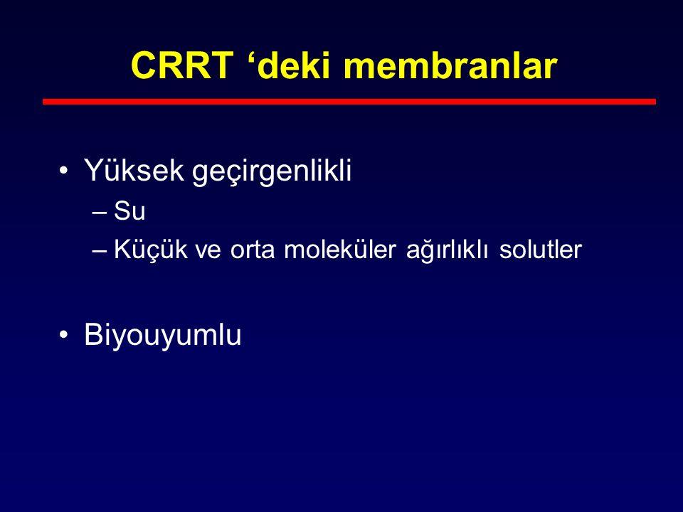 CRRT 'deki membranlar Yüksek geçirgenlikli –Su –Küçük ve orta moleküler ağırlıklı solutler Biyouyumlu