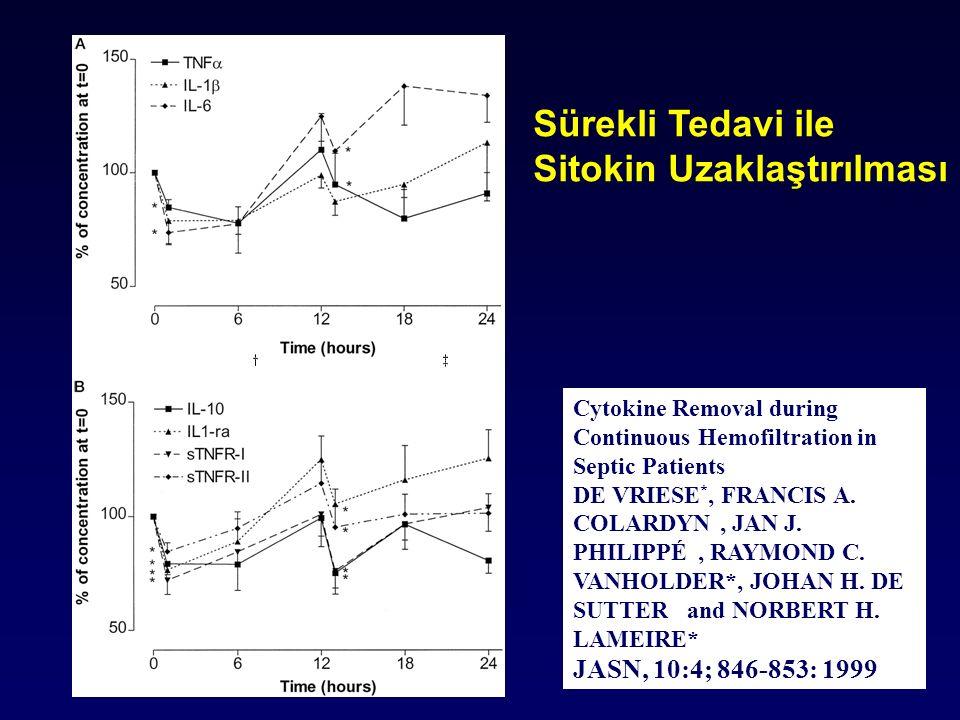 Sürekli Tedavi ile Sitokin Uzaklaştırılması Cytokine Removal during Continuous Hemofiltration in Septic Patients DE VRIESE *, FRANCIS A. COLARDYN, JAN