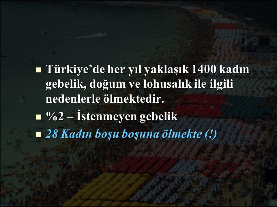 Türkiye'de her yıl yaklaşık 1400 kadın gebelik, doğum ve lohusalık ile ilgili nedenlerle ölmektedir. Türkiye'de her yıl yaklaşık 1400 kadın gebelik, d