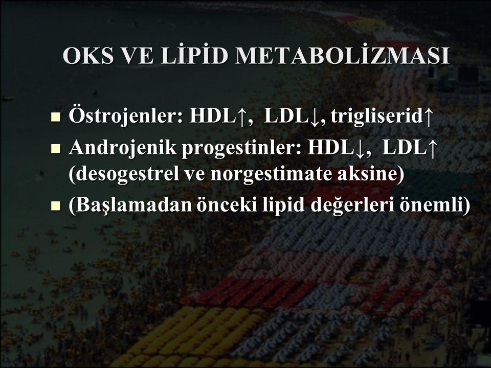 OKS VE LİPİD METABOLİZMASI Östrojenler: HDL↑, LDL↓, trigliserid↑ Östrojenler: HDL↑, LDL↓, trigliserid↑ Androjenik progestinler: HDL↓, LDL↑ (desogestre