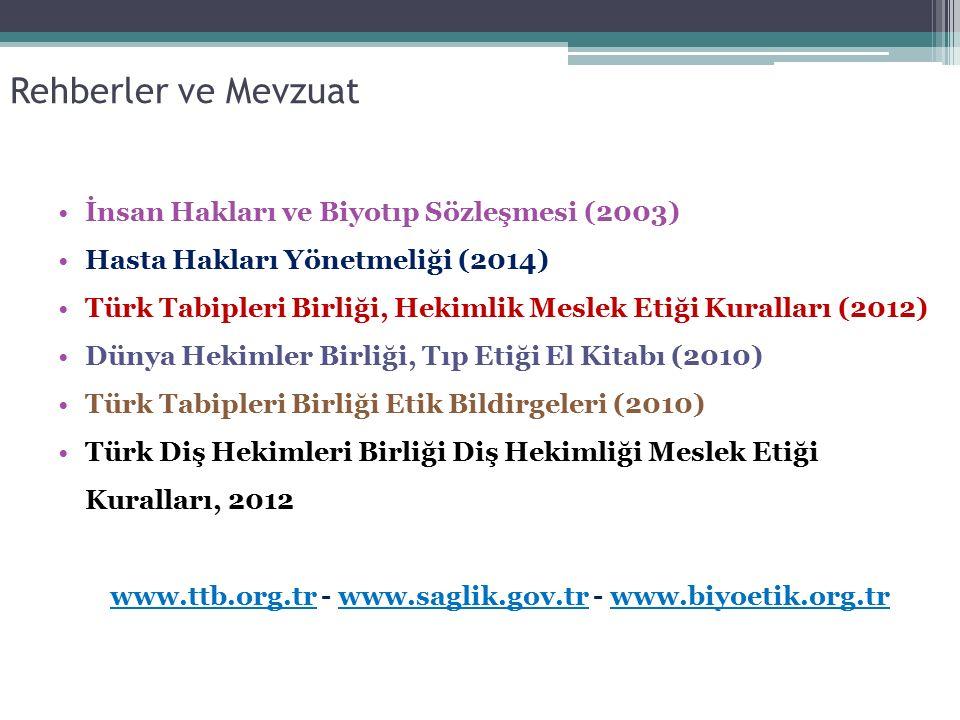 Rehberler ve Mevzuat İnsan Hakları ve Biyotıp Sözleşmesi (2003) Hasta Hakları Yönetmeliği (2014) Türk Tabipleri Birliği, Hekimlik Meslek Etiği Kuralla