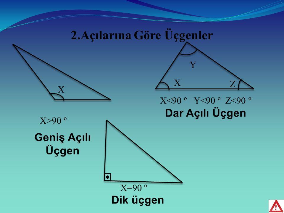 2.Açılarına Göre Üçgenler X<90 º Y<90 º Z<90 º Dar Açılı Üçgen Dik üçgen.